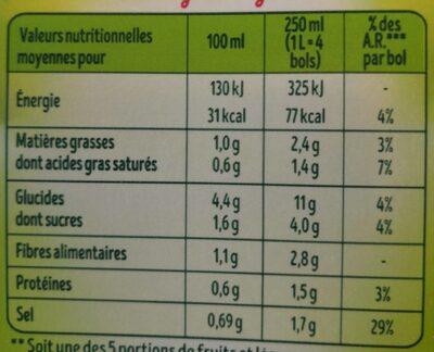 Velouté de Potiron - Informazioni nutrizionali - fr