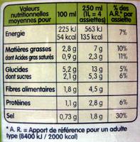 Velouté de Légumes Poêlés - Informations nutritionnelles - fr