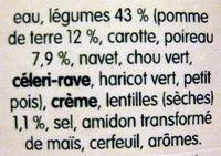 Pommes de Terre, Poireaux, Lentilles (lot de 2 x 1 L) - Ingrediënten - fr