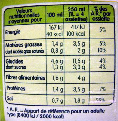 Pommes de Terre, Poireaux, Lentilles (lot de 2 x 1 L) - Voedingswaarden - fr