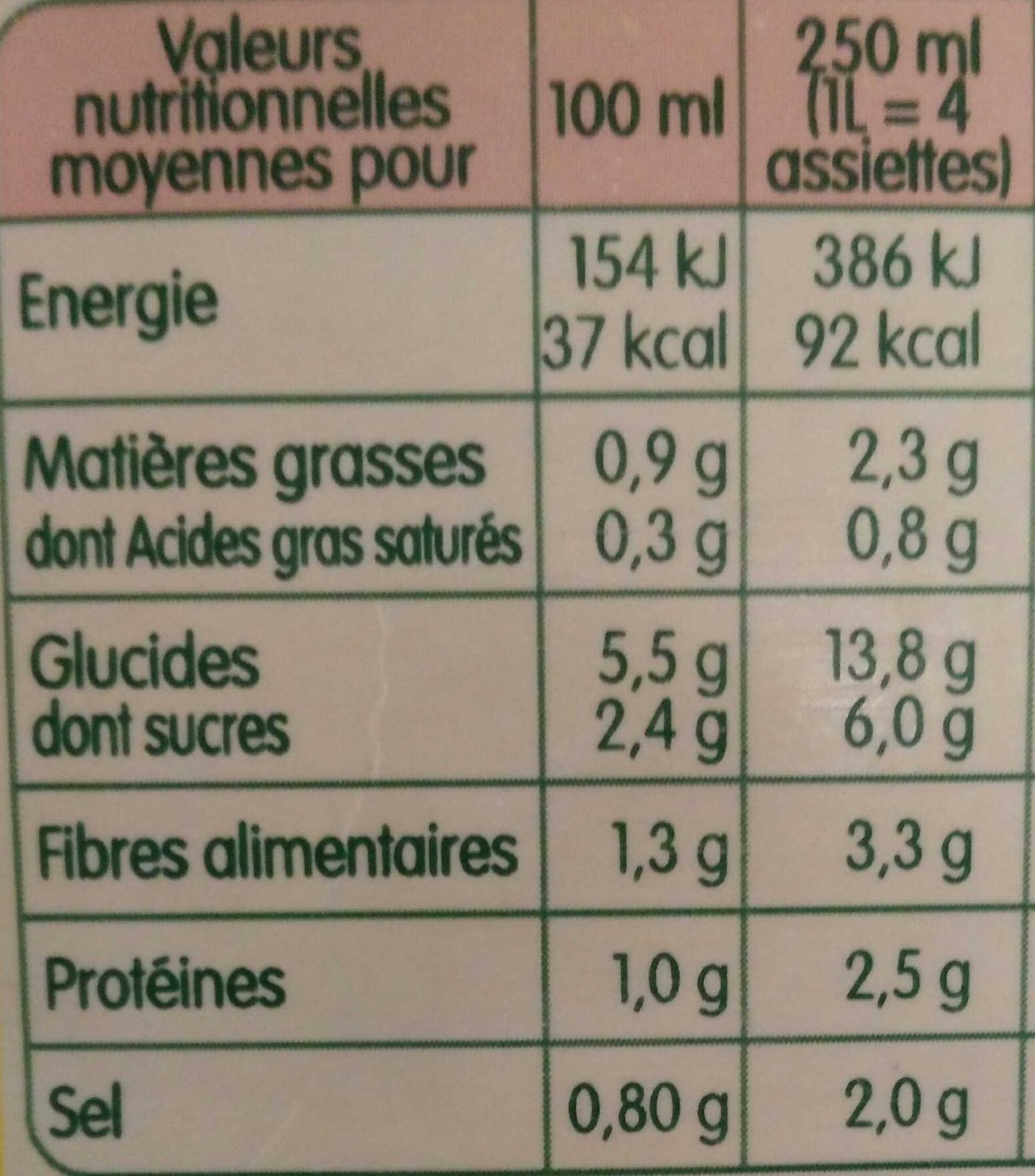 Potager Malin Tomates et Vermicelles - Informations nutritionnelles - fr