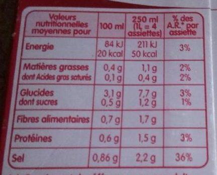 Soupe à la chinoise - Informations nutritionnelles - fr