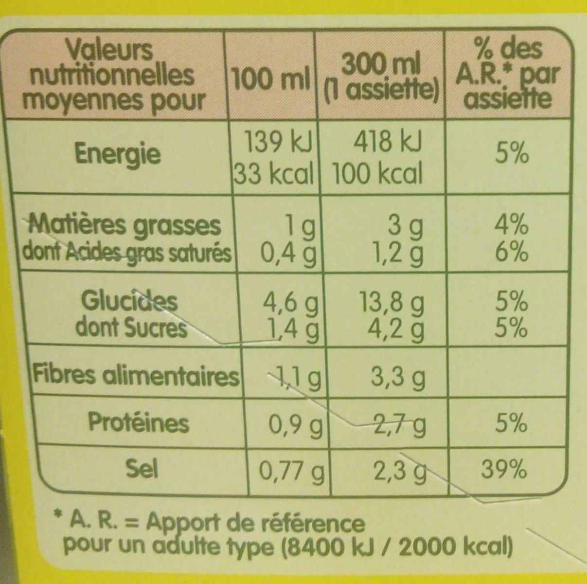 Légumes et vermicelles - Nutrition facts - fr