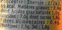 Bisque de homard - Nutrition facts - fr