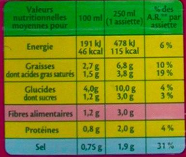 Soupe à la thaï, légumes et lait de coco - Informations nutritionnelles - fr