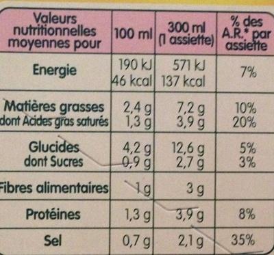 Légumes et Kiri - Informations nutritionnelles