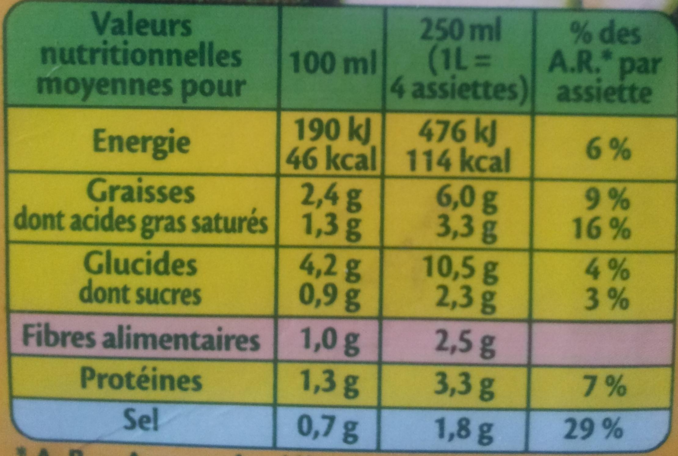 Doux plaisirs - Légumes et kiri - Informations nutritionnelles - fr