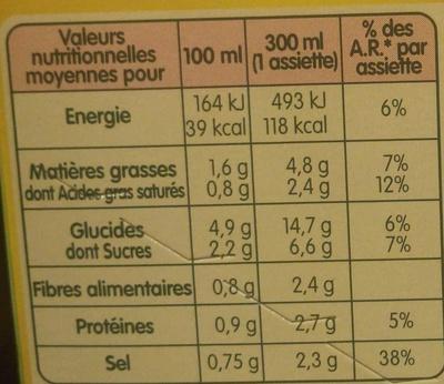 Doux Plaisir Potiron et Kiri - Voedingswaarden - fr