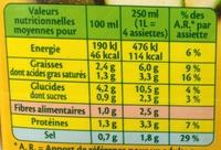 Soupe doux plaisir légumes et kiri - Voedingswaarden - fr
