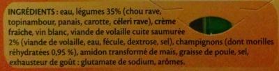 Suprême de volaille aux morilles - Ingrédients - fr