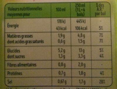 PurSoup' Velouté de 10 légumes - Informazioni nutrizionali - fr