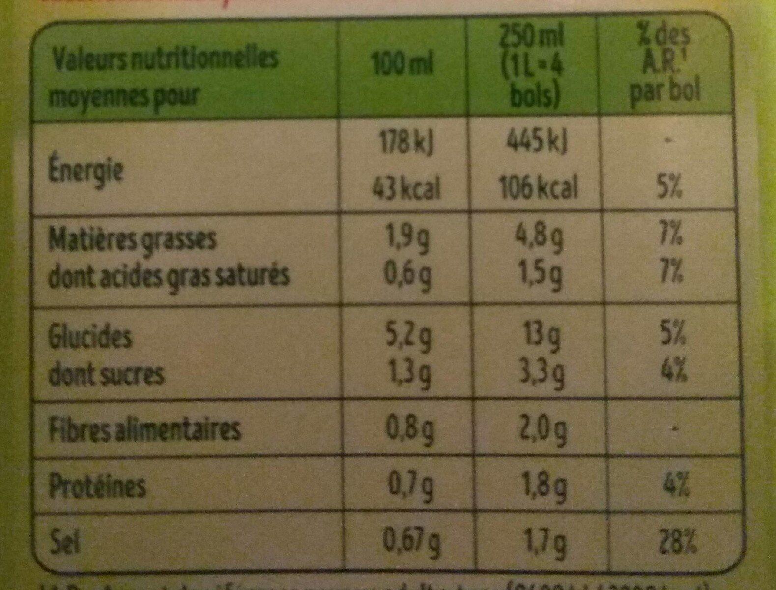 PurSoup' Velouté de 10 légumes - Valori nutrizionali - fr