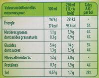 Mouliné de 10 légumes - Valori nutrizionali - fr