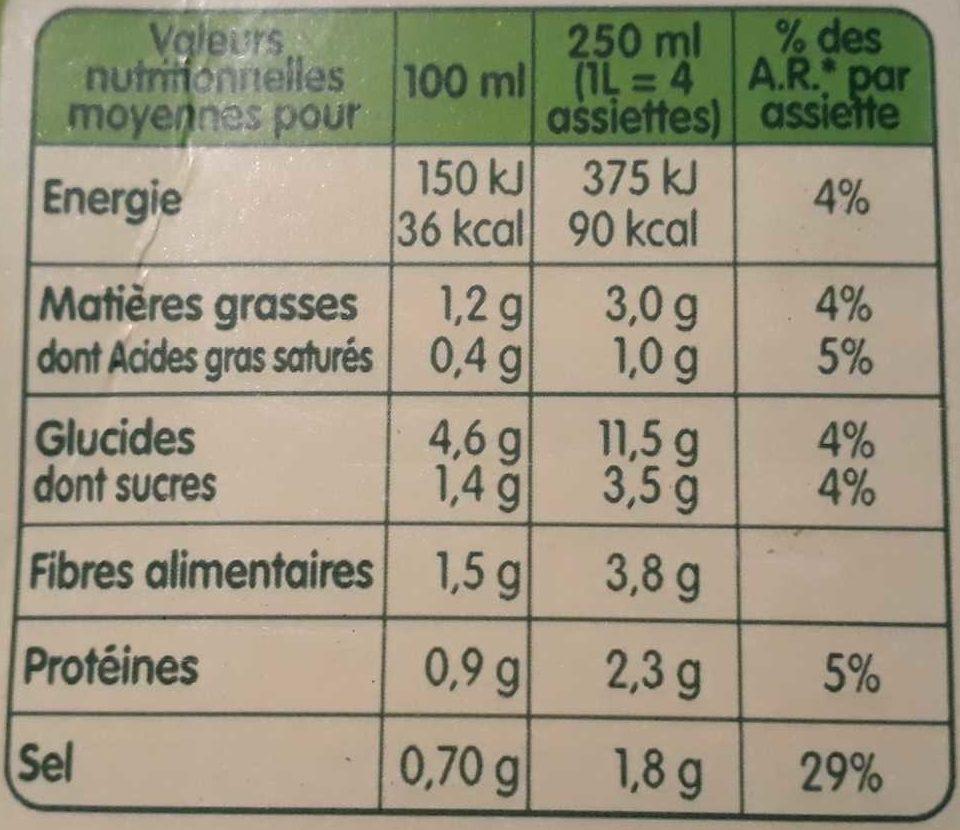 Mouliné de 10 légumes - Voedigswaarden
