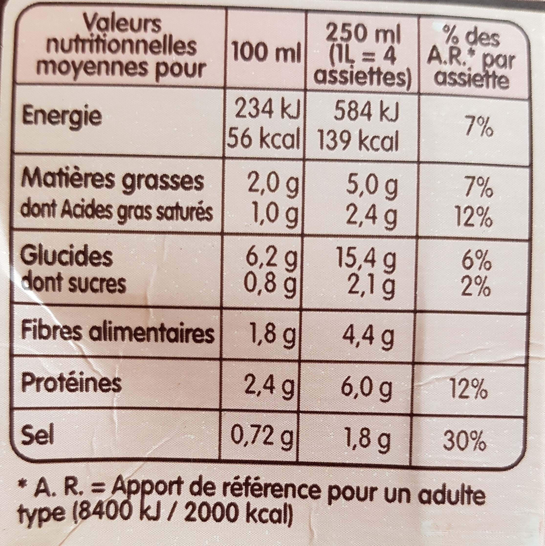 Soupe à la Campagnarde Lentilles et Saucisse fumée - Nutrition facts