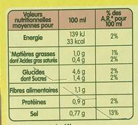 Légumes et Vermicelles - Voedingswaarden - fr