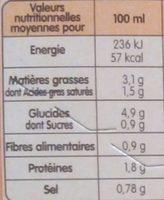 Fondue de Poireaux aux St Jacques - Nutrition facts