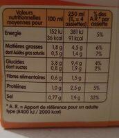délice de courgettes au chèvre - Valori nutrizionali - fr