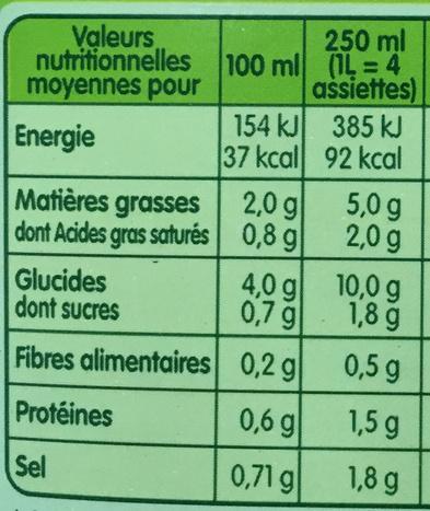 Velouté de Champignons - Nutrition facts