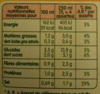 Légumes et Vermicelles - Informations nutritionnelles - fr