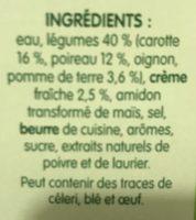 Mouliné de carottes, poireaux, pommes de terre - Ingrediënten