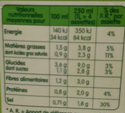 Mouliné de carottes, poireaux, pommes de terre - Voedigswaarden