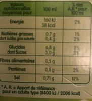 Velouté de Tomates - Nutrition facts