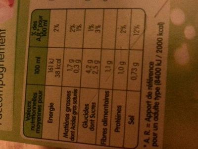 Velouté de Légumes du Soleil - Nutrition facts