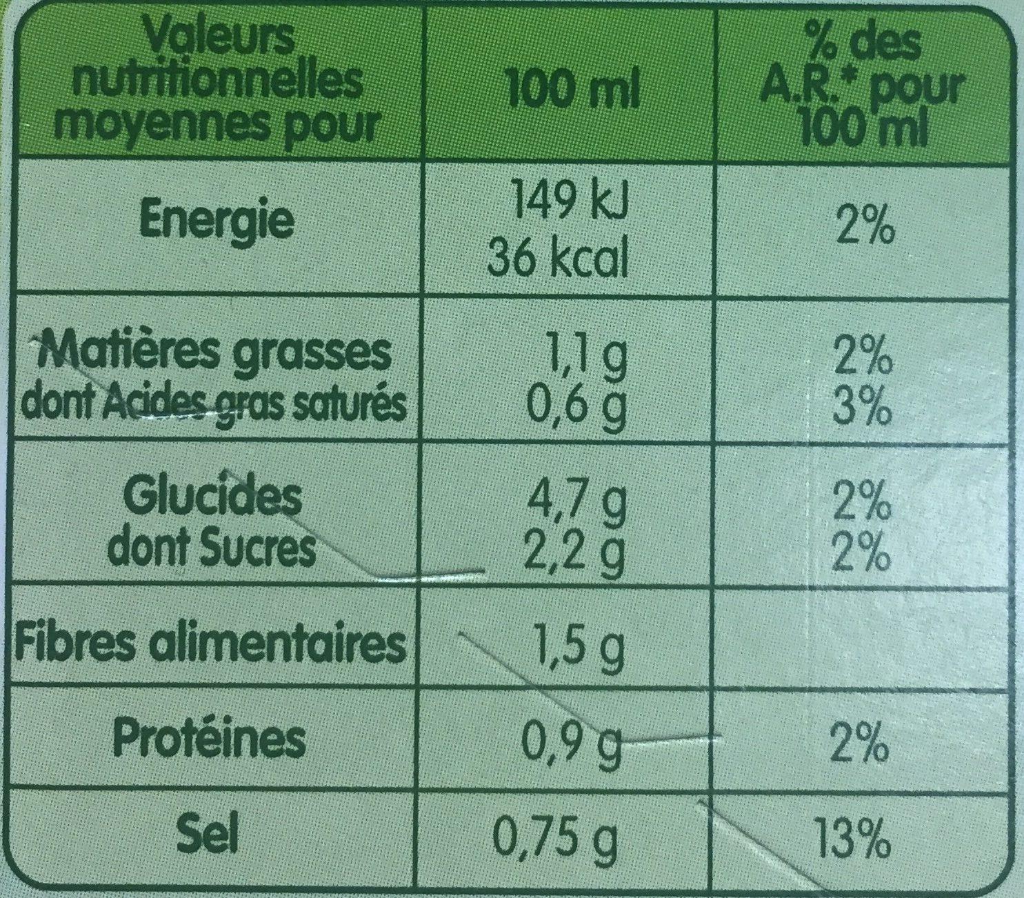 Velouté de Carottes - Informations nutritionnelles - fr