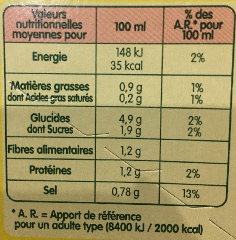 Soupe Tomates et Vermicelles - Informations nutritionnelles - fr