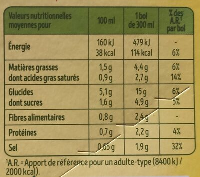 Doux Plaisir Potiron et Kiri - Informations nutritionnelles - fr