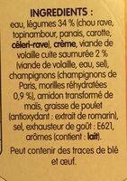 Suprême de Volaille aux Morilles - Ingredients