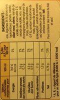 Suprême de Volaille aux Morilles - Nutrition facts