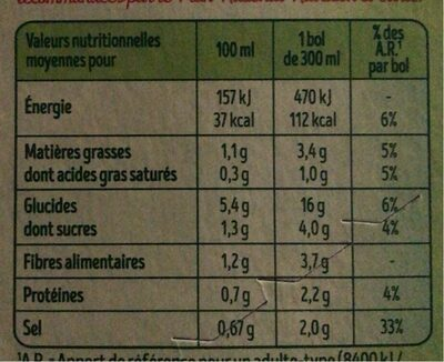 Mouliné de 10 légumes - Nutrition facts - fr