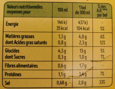Soupe courgettes au fromage La Vache qui rit - Informations nutritionnelles - fr