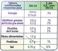 Mouliné au Potiron - Informations nutritionnelles - fr