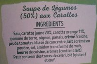 Duo de Carottes Jaunes et Orange - Ingredients