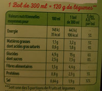 Duo de Carottes Jaunes et Orange - Nutrition facts