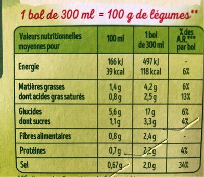 Velouté de légumes - Voedingswaarden - fr