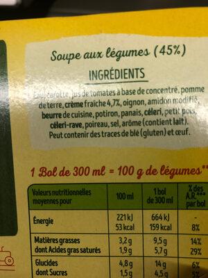 10 légumes et crème fraîche - Ingredients