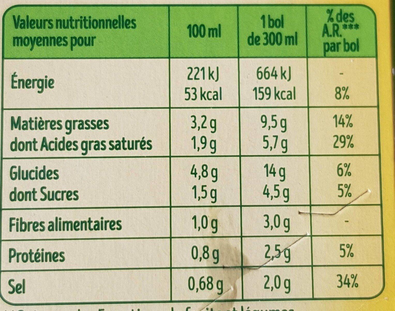 10 légumes et crème fraîche - Nutrition facts