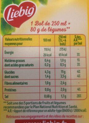 Potiron, Carottes et Vermicelles - Nutrition facts