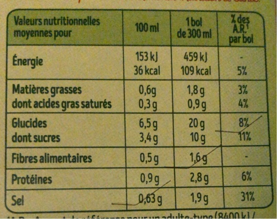 Veloute de tomate - Nutrition facts - fr