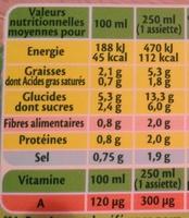 Pur Soup' Velouté de légumes - Voedigswaarden