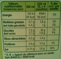PurSoup' Velouté de Tomates - Nutrition facts