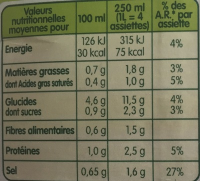 Pur Soup' Velouté de Légumes Verts - Nutrition facts