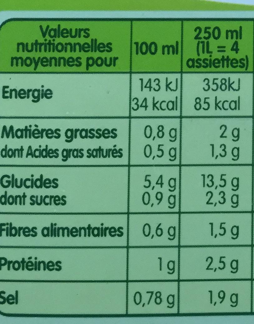 PurSoup' Velouté de cresson - 营养成分 - fr