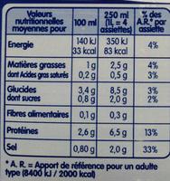 Soupe de Poissons aux Aromates - Nutrition facts - fr