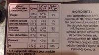 Poule au Pot Vermicelles - Nutrition facts
