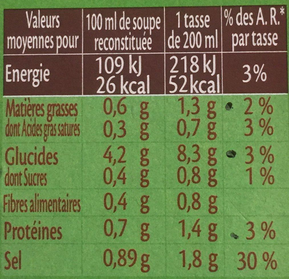 Velouté Poireaux - Nutrition facts